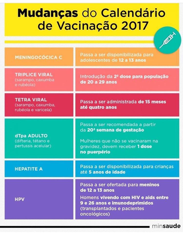 Mudanças no Calendário de Vacinação 2017